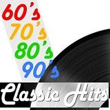 logo ραδιοφωνικού σταθμού All Hits Zone