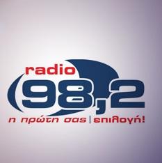 logo ραδιοφωνικού σταθμού Ράδιο
