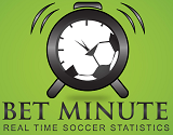 logo ραδιοφωνικού σταθμού Bet Minute Radio