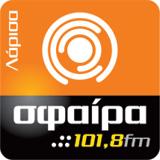 logo ραδιοφωνικού σταθμού Σφαίρα Λάρισας